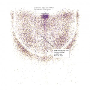 3058934-inline-i-3-the-30699-shots-of-kobe-bryant-charted-copy